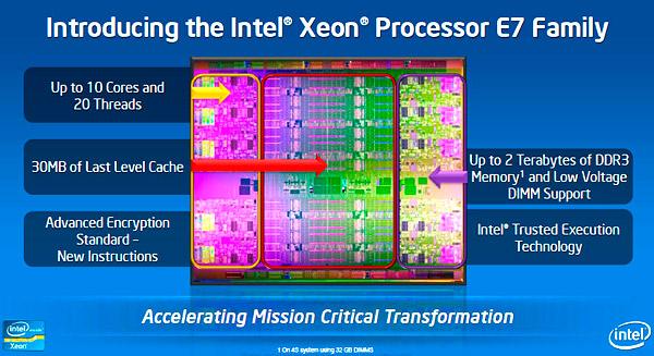 Intel-10-core-Xeon-E7-Processors
