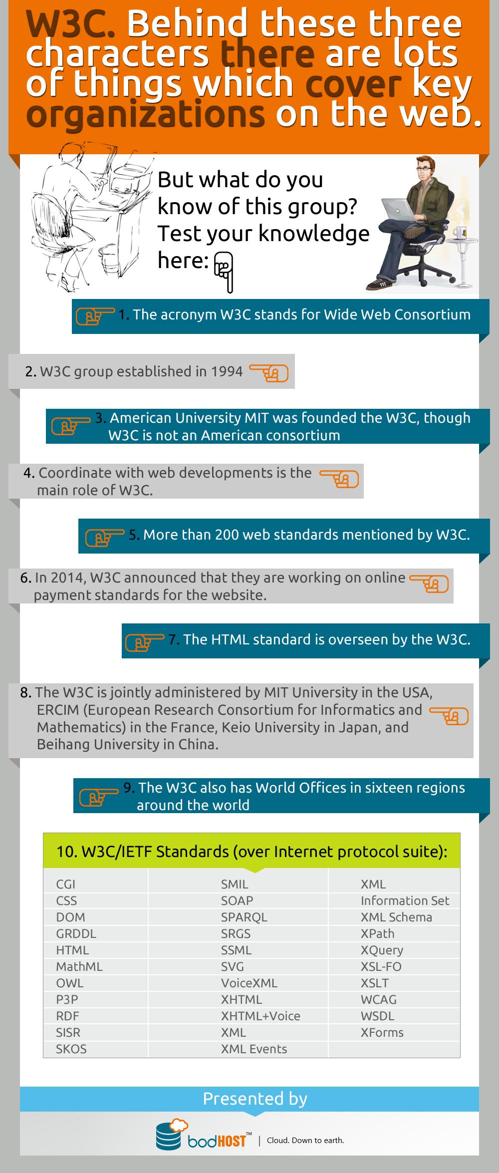 W3C-infographics