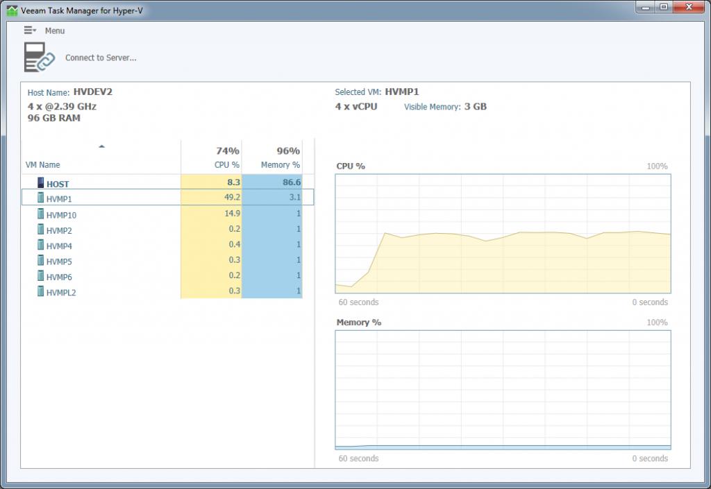 Using Veeam Task Manager for Hyper-V